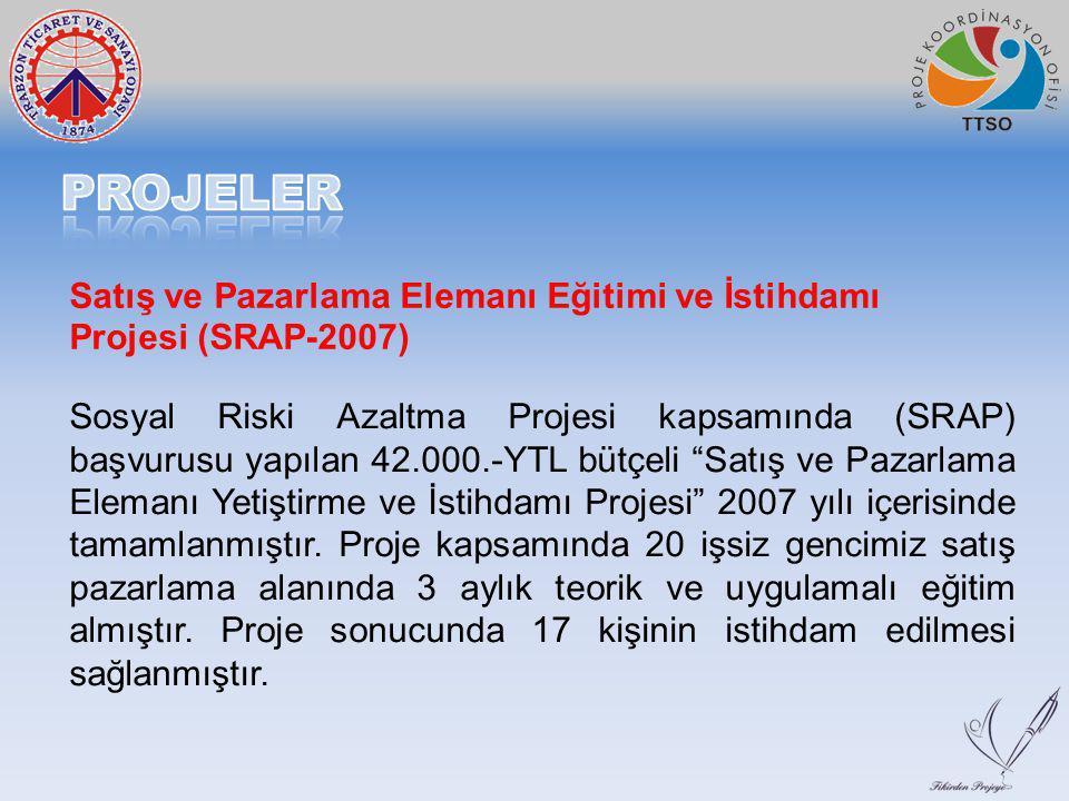 Satış ve Pazarlama Elemanı Eğitimi ve İstihdamı Projesi (SRAP-2007) Sosyal Riski Azaltma Projesi kapsamında (SRAP) başvurusu yapılan 42.000.-YTL bütçeli Satış ve Pazarlama Elemanı Yetiştirme ve İstihdamı Projesi 2007 yılı içerisinde tamamlanmıştır.