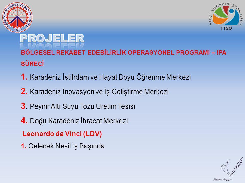 BÖLGESEL REKABET EDEBİLİRLİK OPERASYONEL PROGRAMI – IPA SÜRECİ 1. Karadeniz İstihdam ve Hayat Boyu Öğrenme Merkezi 2. Karadeniz İnovasyon ve İş Gelişt