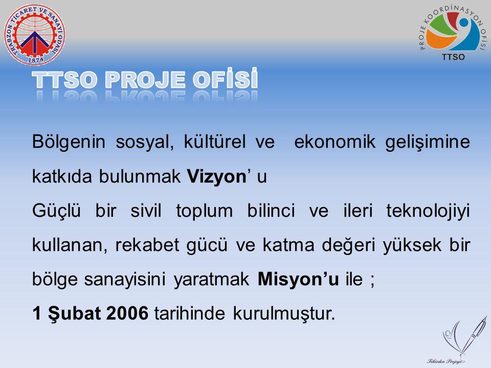 Bölgenin sosyal, kültürel ve ekonomik gelişimine katkıda bulunmak Vizyon' u Güçlü bir sivil toplum bilinci ve ileri teknolojiyi kullanan, rekabet gücü ve katma değeri yüksek bir bölge sanayisini yaratmak Misyon'u ile ; 1 Şubat 2006 tarihinde kurulmuştur.