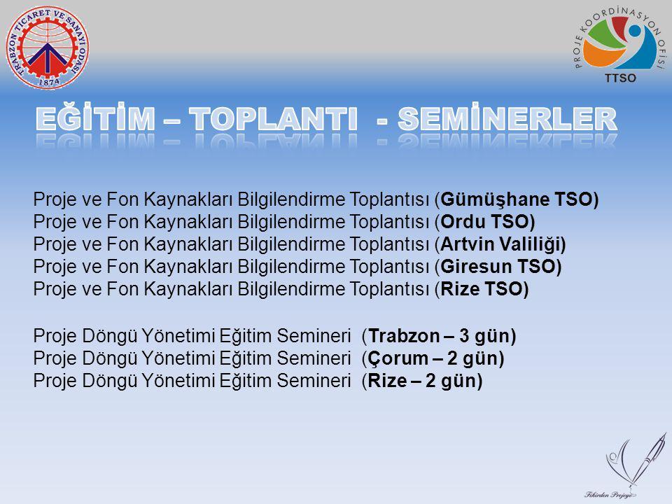 Proje Döngü Yönetimi Eğitim Semineri (Trabzon – 3 gün) Proje Döngü Yönetimi Eğitim Semineri (Çorum – 2 gün) Proje Döngü Yönetimi Eğitim Semineri (Rize