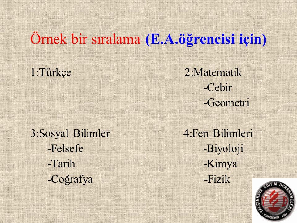 Örnek bir sıralama (E.A.öğrencisi için) 1:Türkçe 2:Matematik -Cebir -Geometri 3:Sosyal Bilimler 4:Fen Bilimleri -Felsefe -Biyoloji -Tarih -Kimya -Coğrafya -Fizik