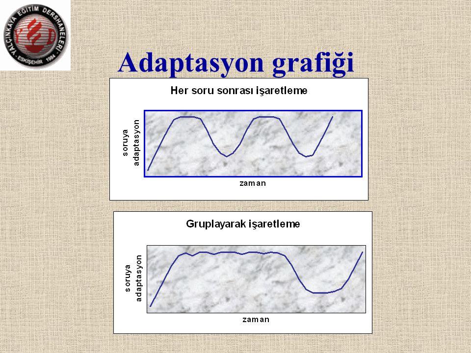 Adaptasyon grafiği