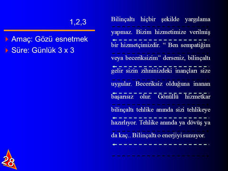 1,2,3 28  Amaç: Gözü esnetmek  Süre: Günlük 3 x 3 Bilinçaltı hiçbir şekilde yargılama yapmaz.