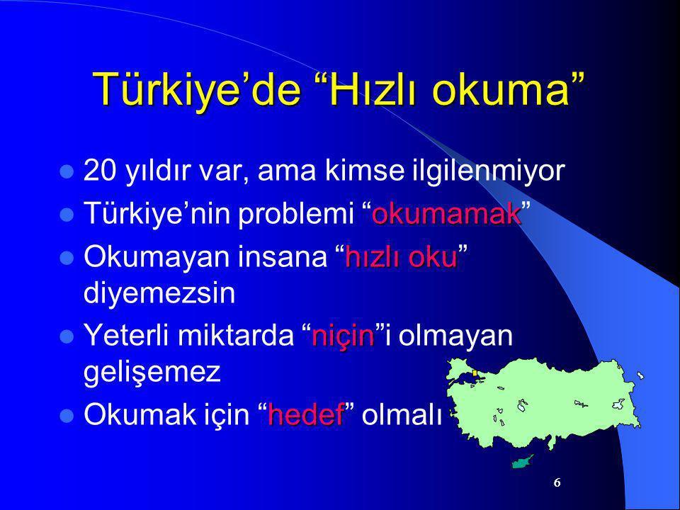 66 Türkiye'de Hızlı okuma 20 yıldır var, ama kimse ilgilenmiyor okumamak Türkiye'nin problemi okumamak hızlı oku Okumayan insana hızlı oku diyemezsin niçin Yeterli miktarda niçin i olmayan gelişemez hedef Okumak için hedef olmalı 