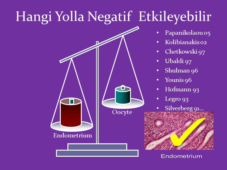 Oocyte Endometrium Papanikolaou 05 Kolibianakis 02 Chetkowski 97 Ubaldi 97 Shulman 96 Younis 96 Hofmann 93 Legro 93 Silverberg 91… Hangi Yolla Negatif Etkileyebilir