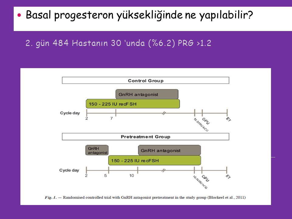 2. gün 484 Hastanın 30 'unda (%6.2) PRG >1.2 Basal progesteron yüksekliğinde ne yapılabilir?