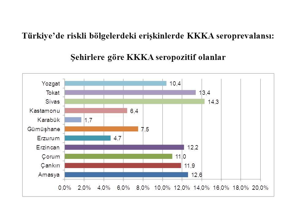 Türkiye'de riskli bölgelerdeki erişkinlerde KKKA seroprevalansı: Şehirlere göre KKKA seropozitif olanlar