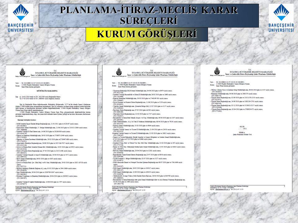 PLANLAMA-İTİRAZ-MECLİS KARAR SÜREÇLERİ KURUM GÖRÜŞLERİ