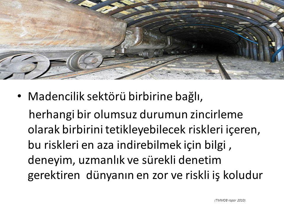 Co zehirlenmesi HbCO yarıömrü Temiz oda havasında 4-6 saat %100 O2 ile 1-1,5 saat Hiberbarik O2 (3ATA) 20-30 dak