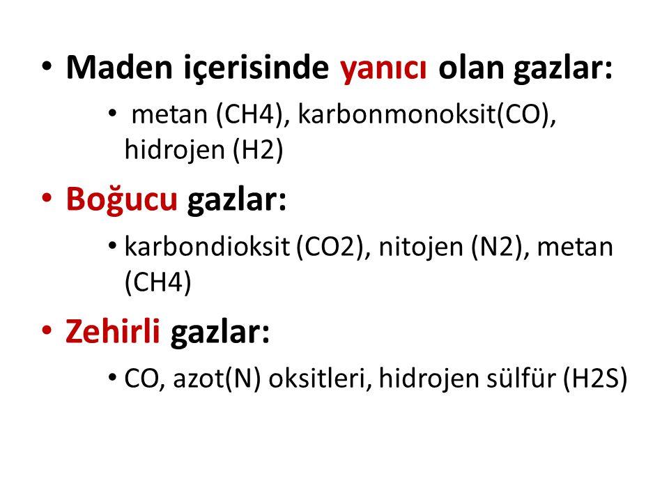 Maden içerisinde yanıcı olan gazlar: metan (CH4), karbonmonoksit(CO), hidrojen (H2) Boğucu gazlar: karbondioksit (CO2), nitojen (N2), metan (CH4) Zehirli gazlar: CO, azot(N) oksitleri, hidrojen sülfür (H2S)