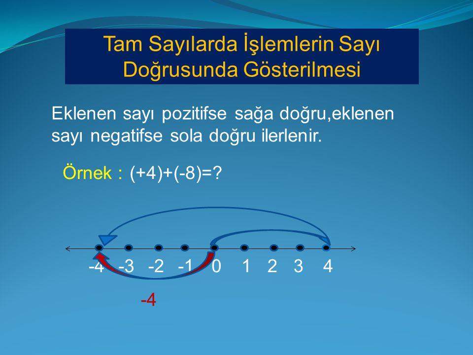  Tam sayılarla çıkarma işlemi yapılırken birinci sayı aynen yazılır,ikinci sayının toplama göre tersi ile toplanır.