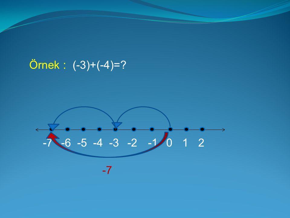 Tam Sayılarda İşlemlerin Sayı Doğrusunda Gösterilmesi Eklenen sayı pozitifse sağa doğru,eklenen sayı negatifse sola doğru ilerlenir. 0123-2-3-44 (+4)+