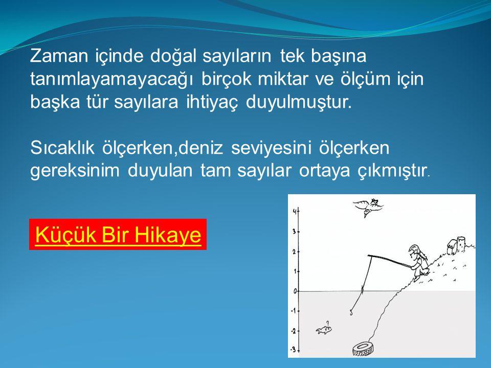 3.Gün : (+2)-(+3)=? GERİ + + + + + + + - - - - (-1)