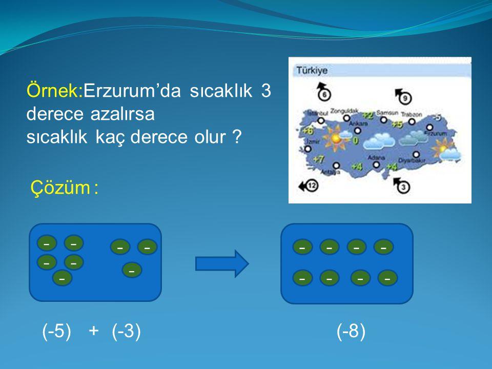 Örnek : (+2)+(+3)=+5 işlemini sayma pulları ile modelleyelim. Çözüm : + + + + + ++ ++ + (+2)(+3) (+5) +