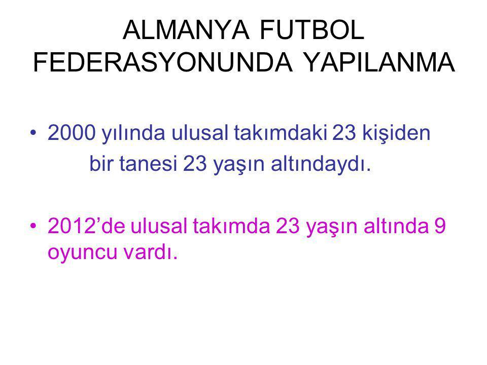 ALMANYA FUTBOL FEDERASYONUNDA YAPILANMA 2000 yılında ulusal takımdaki 23 kişiden bir tanesi 23 yaşın altındaydı.