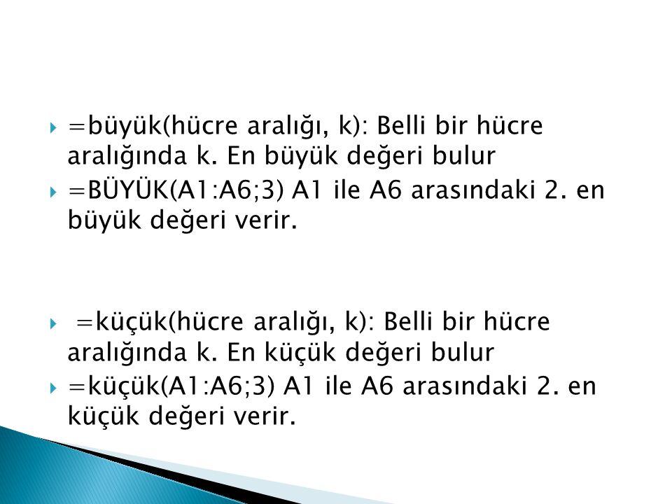  =büyük(hücre aralığı, k): Belli bir hücre aralığında k. En büyük değeri bulur  =BÜYÜK(A1:A6;3) A1 ile A6 arasındaki 2. en büyük değeri verir.  =kü
