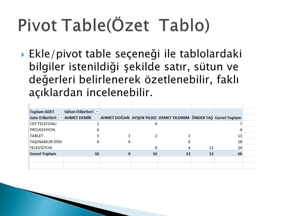  Ekle/pivot table seçeneği ile tablolardaki bilgiler istenildiği şekilde satır, sütun ve değerleri belirlenerek özetlenebilir, faklı açıklardan incelenebilir.