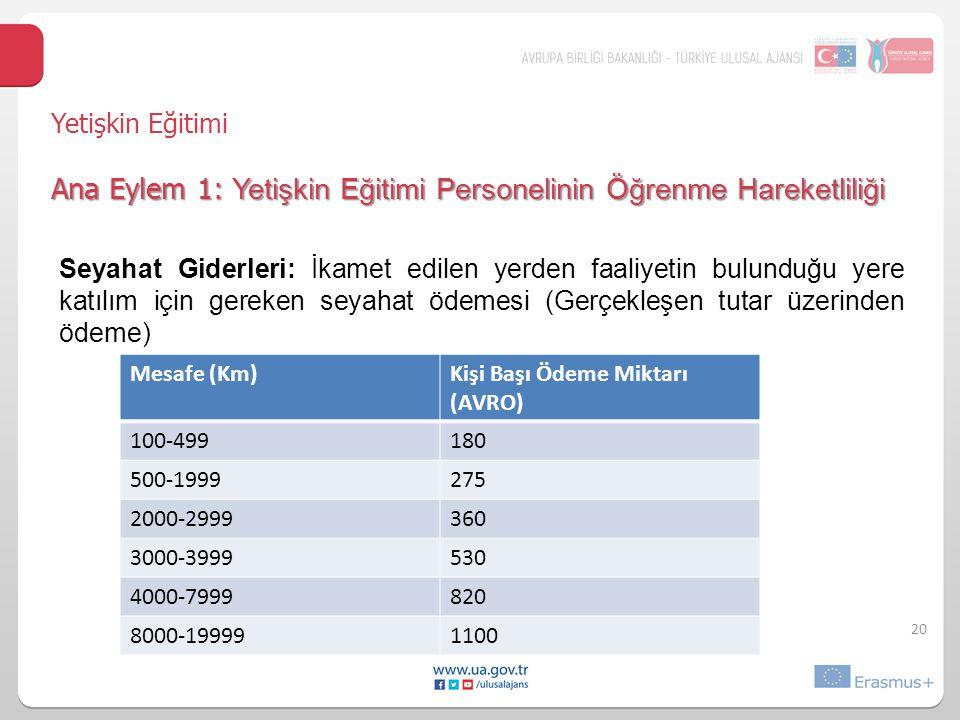 Seyahat Giderleri: İkamet edilen yerden faaliyetin bulunduğu yere katılım için gereken seyahat ödemesi (Gerçekleşen tutar üzerinden ödeme) 20 Ana Eylem 1: Yetişkin Eğitimi Personelinin Öğrenme Hareketliliği Yetişkin Eğitimi Ana Eylem 1: Yetişkin Eğitimi Personelinin Öğrenme Hareketliliği Mesafe (Km)Kişi Başı Ödeme Miktarı (AVRO) 100-499180 500-1999275 2000-2999360 3000-3999530 4000-7999820 8000-199991100