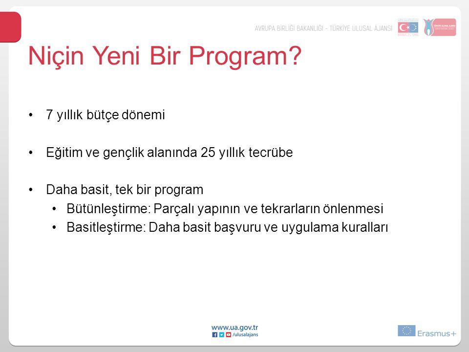 Yaygınlaştırma (Dissemination and Exploitation) Stratejisi: Somut, elle tutulur, planlı ve programlı üst düzey yaygınlaştırma çalışmaları Aynı bölgedeki yararlanıcıların ortak yaygınlaştırma faaliyeti yapabilme imkanı İyi uygulamaların yaygınlaştırılması amacıyla EPALE (Electronic Platform for Adult Learning in Europe) programının geliştirilerek kullanılması İyi uygulamaların seçimi için ortak kriterler belirlenmesi ve takvime bağlanması 2014 – 2020 DÖNEMİ Erasmus+