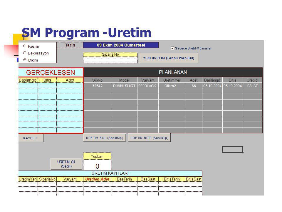 SM Program -Uretim