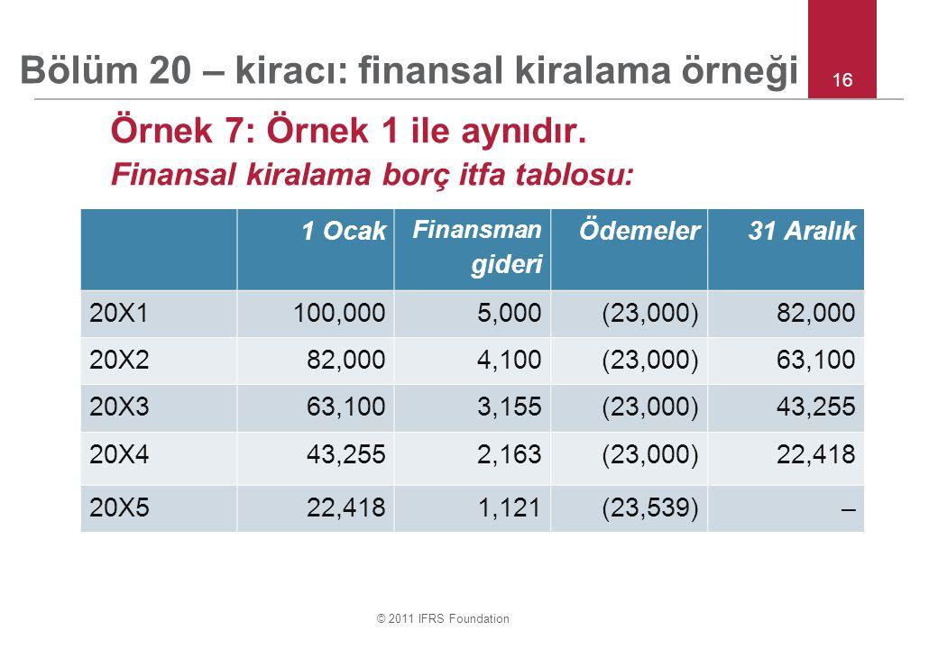 © 2011 IFRS Foundation Bölüm 20 – kiracı: finansal kiralama örneği Örnek 7: Örnek 1 ile aynıdır.