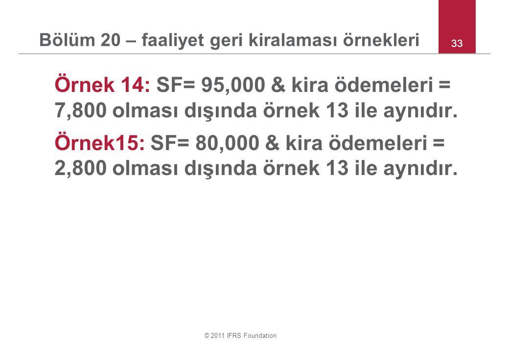 © 2011 IFRS Foundation Bölüm 20 – faaliyet geri kiralaması örnekleri Örnek 14: SF= 95,000 & kira ödemeleri = 7,800 olması dışında örnek 13 ile aynıdır.