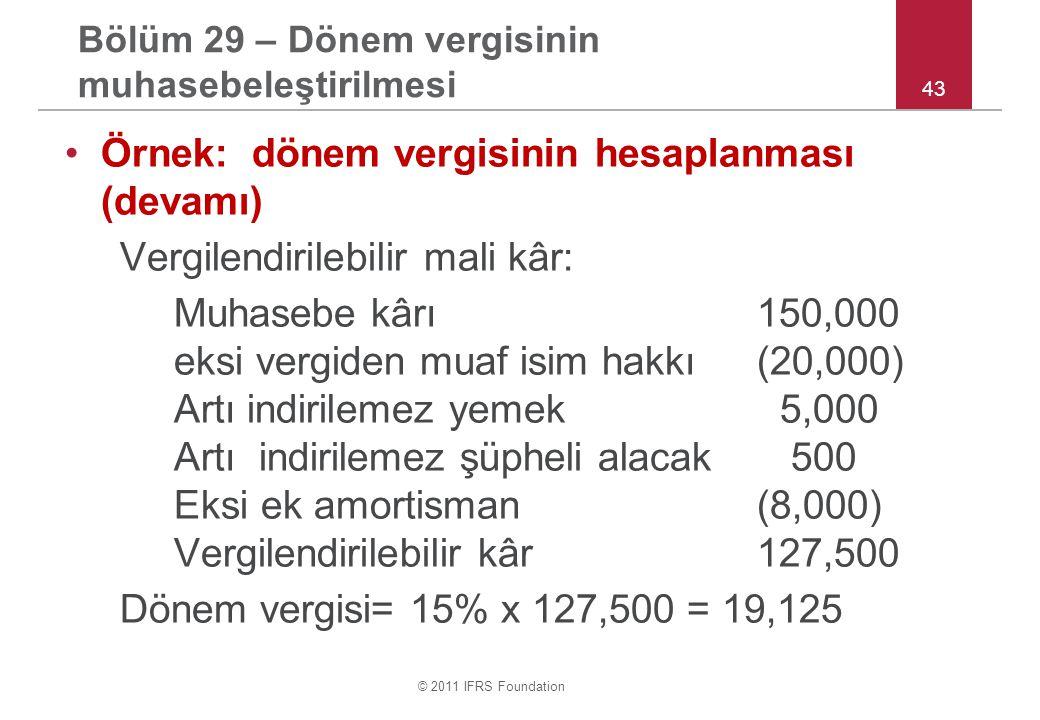 © 2011 IFRS Foundation 43 Bölüm 29 – Dönem vergisinin muhasebeleştirilmesi Örnek: dönem vergisinin hesaplanması (devamı) Vergilendirilebilir mali kâr: Muhasebe kârı 150,000 eksi vergiden muaf isim hakkı (20,000) Artı indirilemez yemek 5,000 Artı indirilemez şüpheli alacak 500 Eksi ek amortisman (8,000) Vergilendirilebilir kâr 127,500 Dönem vergisi= 15% x 127,500 = 19,125