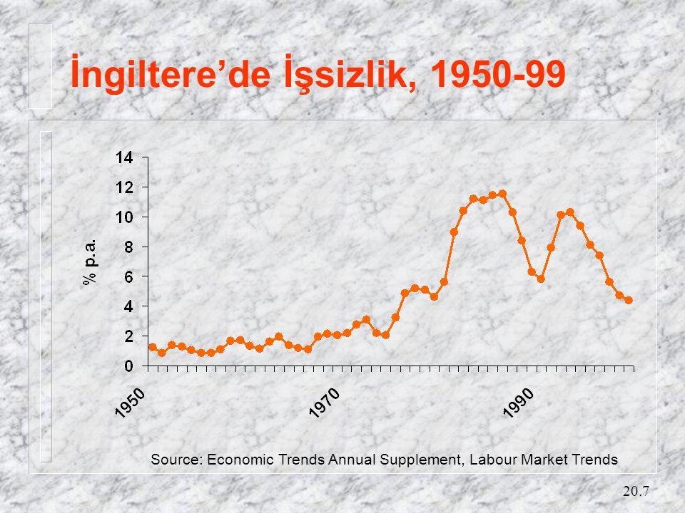 20.7 İngiltere'de İşsizlik, 1950-99 Source: Economic Trends Annual Supplement, Labour Market Trends