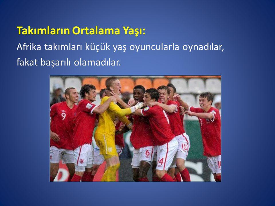 Takımların Ortalama Yaşı: Afrika takımları küçük yaş oyuncularla oynadılar, fakat başarılı olamadılar.
