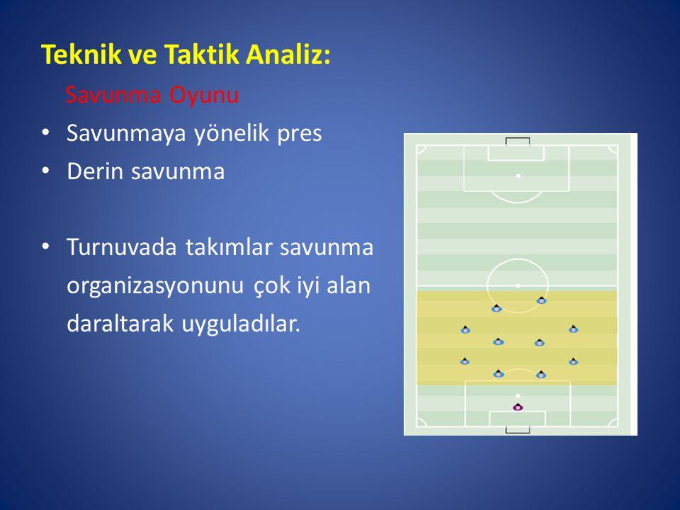 Teknik ve Taktik Analiz: Savunma Oyunu Savunmaya yönelik pres Derin savunma Turnuvada takımlar savunma organizasyonunu çok iyi alan daraltarak uyguladılar.