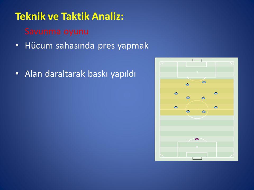 Teknik ve Taktik Analiz: Savunma oyunu Hücum sahasında pres yapmak Alan daraltarak baskı yapıldı