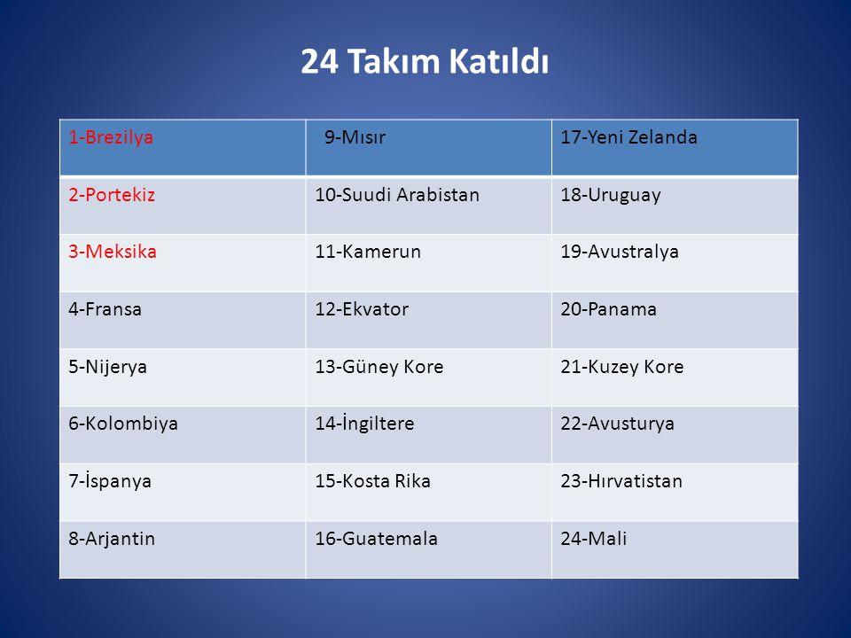 24 Takım Katıldı 1-Brezilya 9-Mısır17-Yeni Zelanda 2-Portekiz10-Suudi Arabistan18-Uruguay 3-Meksika11-Kamerun19-Avustralya 4-Fransa12-Ekvator20-Panama