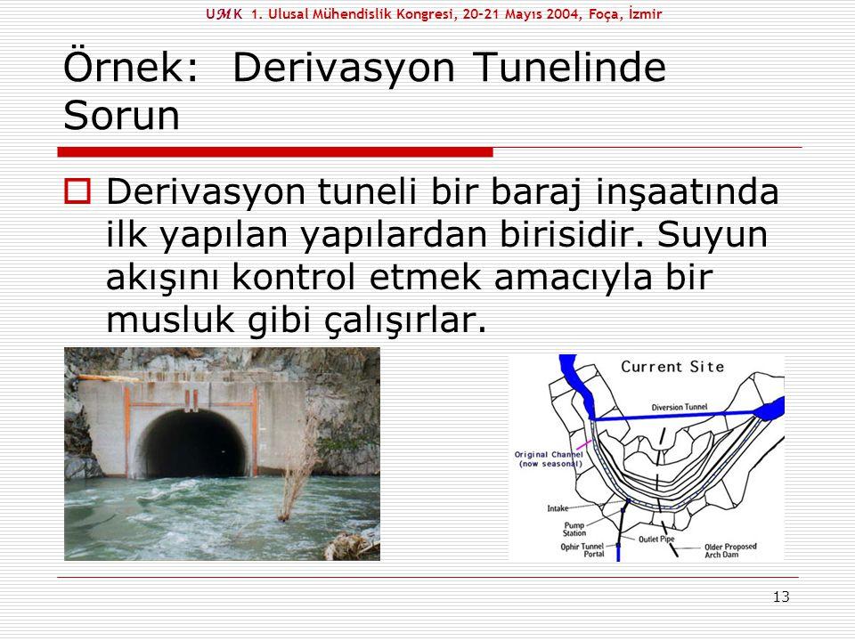 13 Örnek: Derivasyon Tunelinde Sorun  Derivasyon tuneli bir baraj inşaatında ilk yapılan yapılardan birisidir. Suyun akışını kontrol etmek amacıyla b