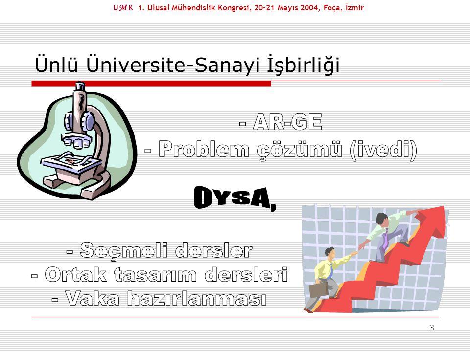3 Ünlü Üniversite-Sanayi İşbirliği U M K 1. Ulusal Mühendislik Kongresi, 20-21 Mayıs 2004, Foça, İzmir