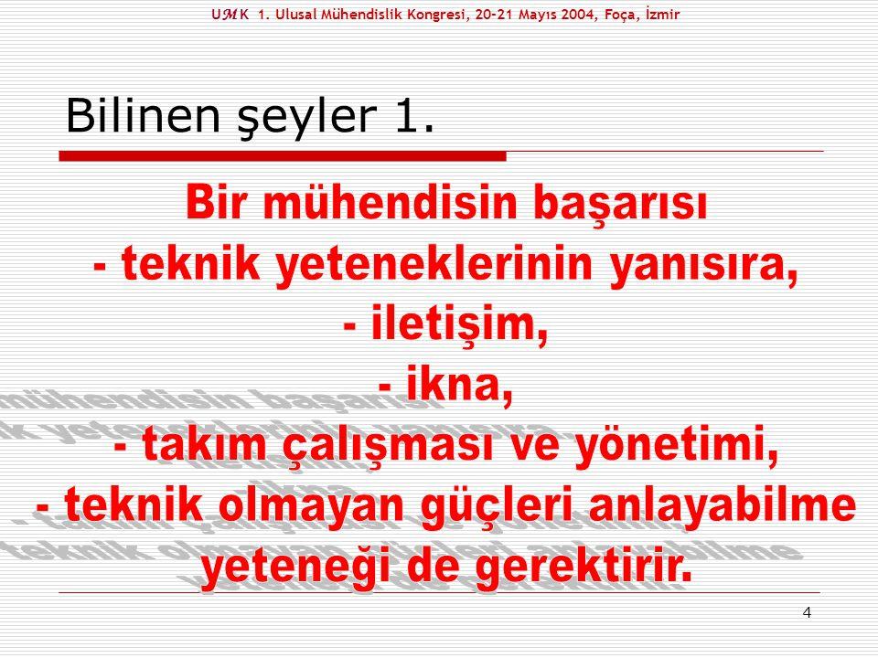4 Bilinen şeyler 1. U M K 1. Ulusal Mühendislik Kongresi, 20-21 Mayıs 2004, Foça, İzmir