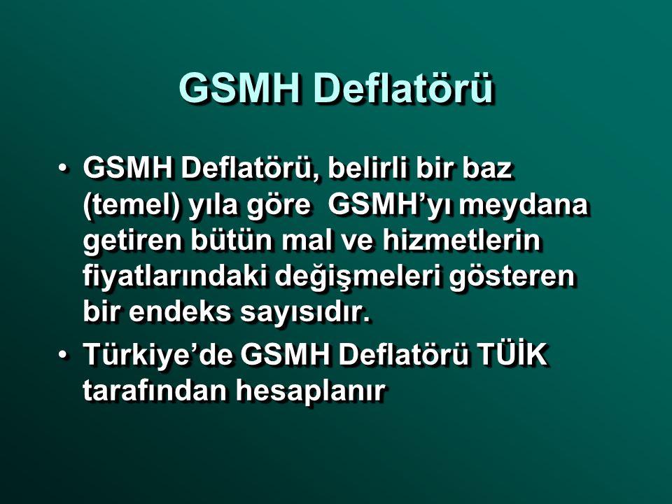 GSMH Deflatörü GSMH Deflatörü, belirli bir baz (temel) yıla göre GSMH'yı meydana getiren bütün mal ve hizmetlerin fiyatlarındaki değişmeleri gösteren bir endeks sayısıdır.GSMH Deflatörü, belirli bir baz (temel) yıla göre GSMH'yı meydana getiren bütün mal ve hizmetlerin fiyatlarındaki değişmeleri gösteren bir endeks sayısıdır.