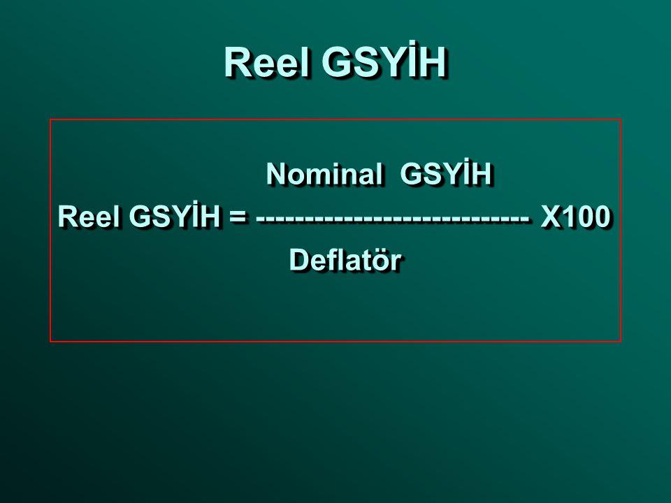 Reel GSYİH Nominal GSYİH Nominal GSYİH Reel GSYİH = ---------------------------- X100 Deflatör Deflatör Nominal GSYİH Nominal GSYİH Reel GSYİH = ---------------------------- X100 Deflatör Deflatör