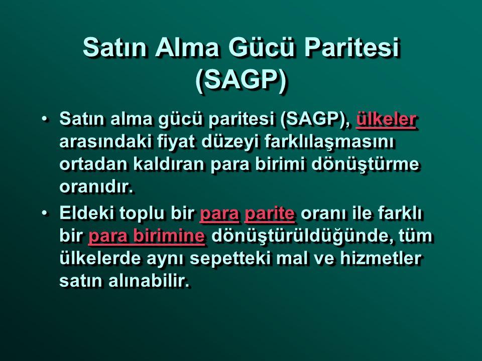 Satın Alma Gücü Paritesi (SAGP) Satın alma gücü paritesi (SAGP), ülkeler arasındaki fiyat düzeyi farklılaşmasını ortadan kaldıran para birimi dönüştür