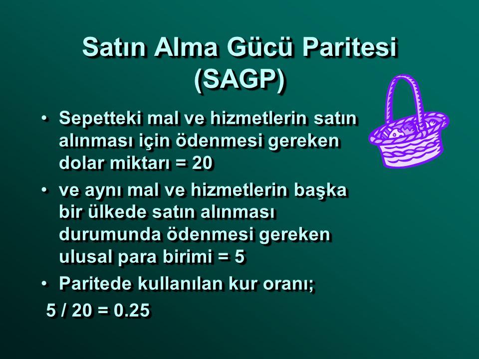 Satın Alma Gücü Paritesi (SAGP) Sepetteki mal ve hizmetlerin satın alınması için ödenmesi gereken dolar miktarı = 20Sepetteki mal ve hizmetlerin satın