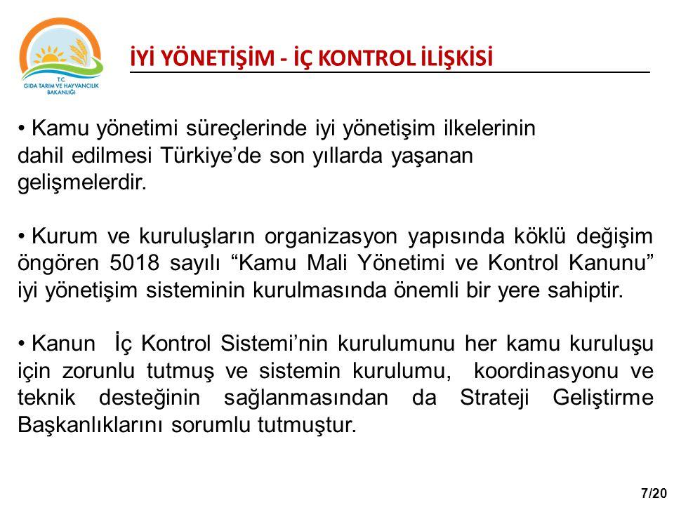 Kamu yönetimi süreçlerinde iyi yönetişim ilkelerinin dahil edilmesi Türkiye'de son yıllarda yaşanan gelişmelerdir. Kurum ve kuruluşların organizasyon