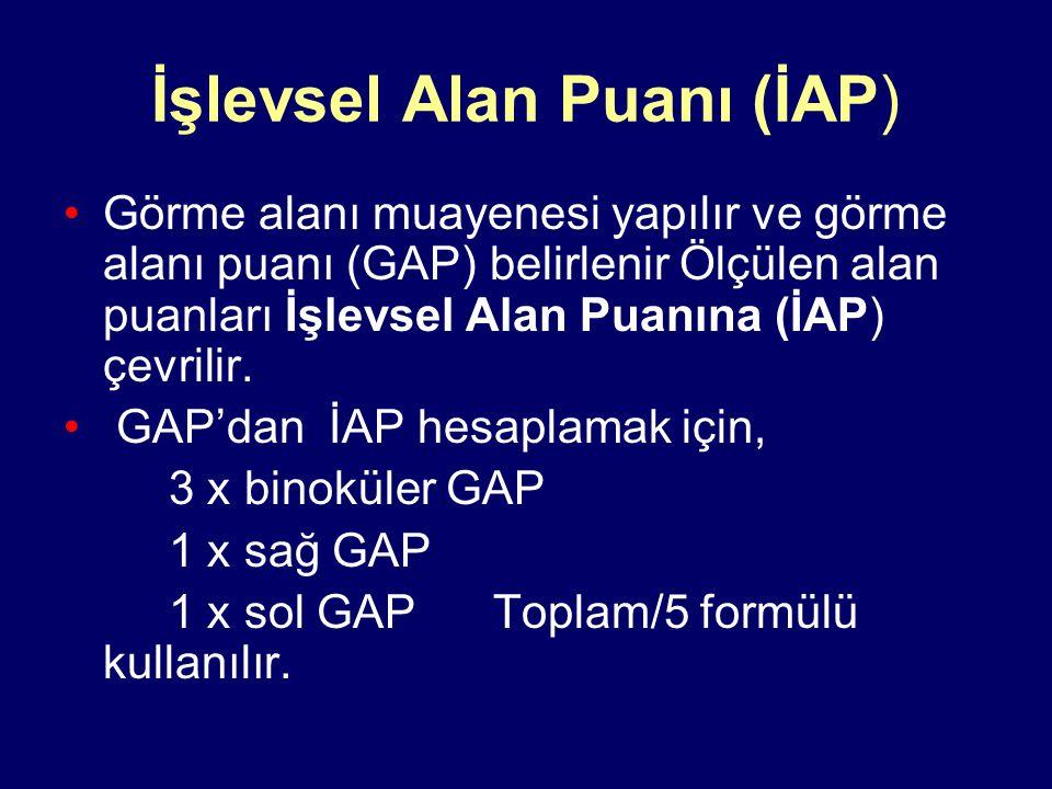 İşlevsel Alan Puanı (İAP) Görme alanı muayenesi yapılır ve görme alanı puanı (GAP) belirlenir Ölçülen alan puanları İşlevsel Alan Puanına (İAP) çevrilir.