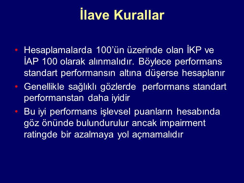 İlave Kurallar Hesaplamalarda 100'ün üzerinde olan İKP ve İAP 100 olarak alınmalıdır. Böylece performans standart performansın altına düşerse hesaplan
