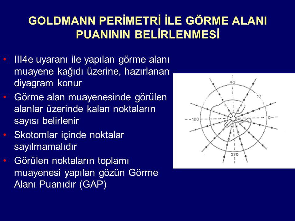GOLDMANN PERİMETRİ İLE GÖRME ALANI PUANININ BELİRLENMESİ III4e uyaranı ile yapılan görme alanı muayene kağıdı üzerine, hazırlanan diyagram konur Görme alan muayenesinde görülen alanlar üzerinde kalan noktaların sayısı belirlenir Skotomlar içinde noktalar sayılmamalıdır Görülen noktaların toplamı muayenesi yapılan gözün Görme Alanı Puanıdır (GAP)