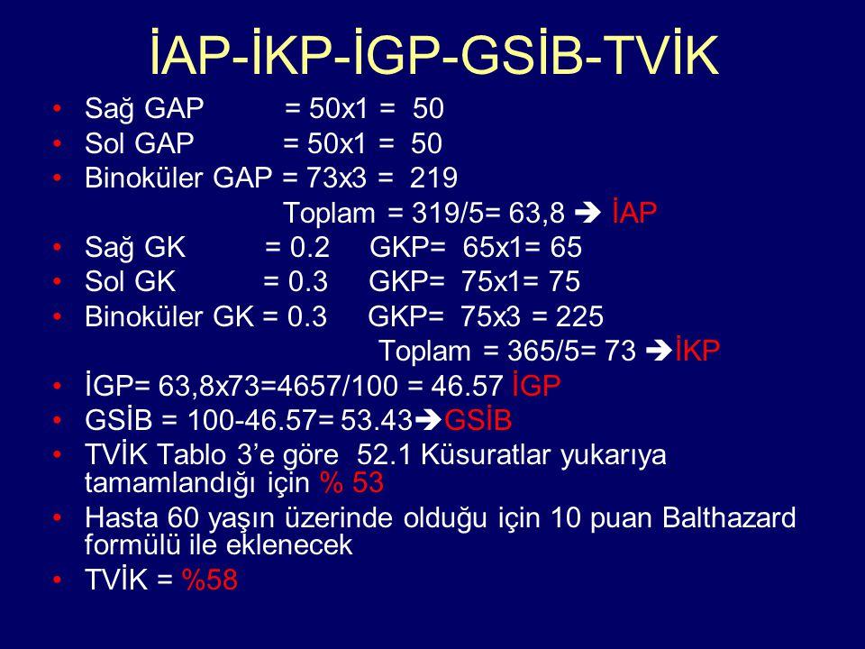 İAP-İKP-İGP-GSİB-TVİK Sağ GAP = 50x1 = 50 Sol GAP = 50x1 = 50 Binoküler GAP = 73x3 = 219 Toplam = 319/5= 63,8  İAP Sağ GK = 0.2 GKP= 65x1= 65 Sol GK = 0.3 GKP= 75x1= 75 Binoküler GK = 0.3 GKP= 75x3 = 225 Toplam = 365/5= 73  İKP İGP= 63,8x73=4657/100 = 46.57 İGP GSİB = 100-46.57= 53.43  GSİB TVİK Tablo 3'e göre 52.1 Küsuratlar yukarıya tamamlandığı için % 53 Hasta 60 yaşın üzerinde olduğu için 10 puan Balthazard formülü ile eklenecek TVİK = %58
