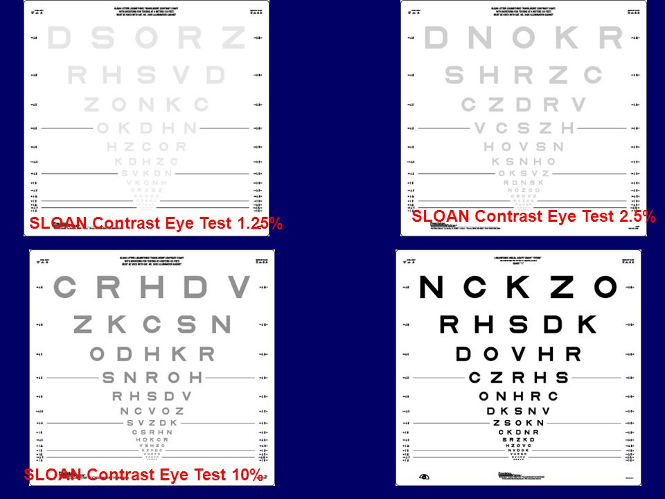 SLOAN Contrast Eye Test 1.25% SLOAN Contrast Eye Test 10% SLOAN Contrast Eye Test 2.5%
