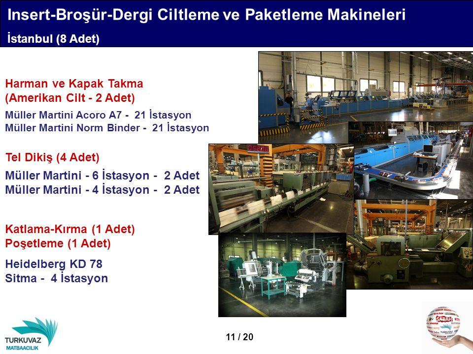 Insert-Broşür-Dergi Ciltleme ve Paketleme Makineleri İstanbul (8 Adet) 11 / 20 Tel Dikiş (4 Adet) Müller Martini - 6 İstasyon - 2 Adet Müller Martini