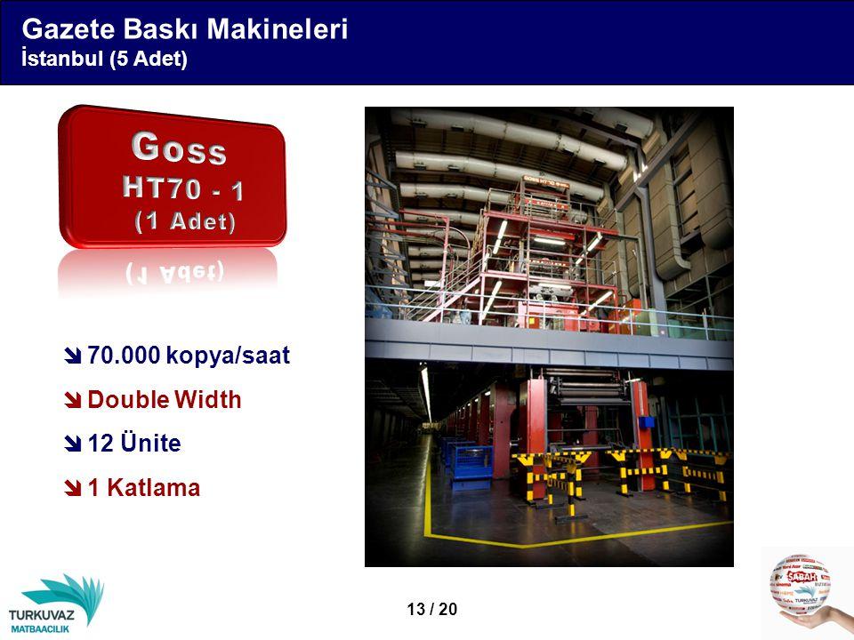Gazete Baskı Makineleri İstanbul (5 Adet)  70.000 kopya/saat  Double Width  12 Ünite  1 Katlama 13 / 20