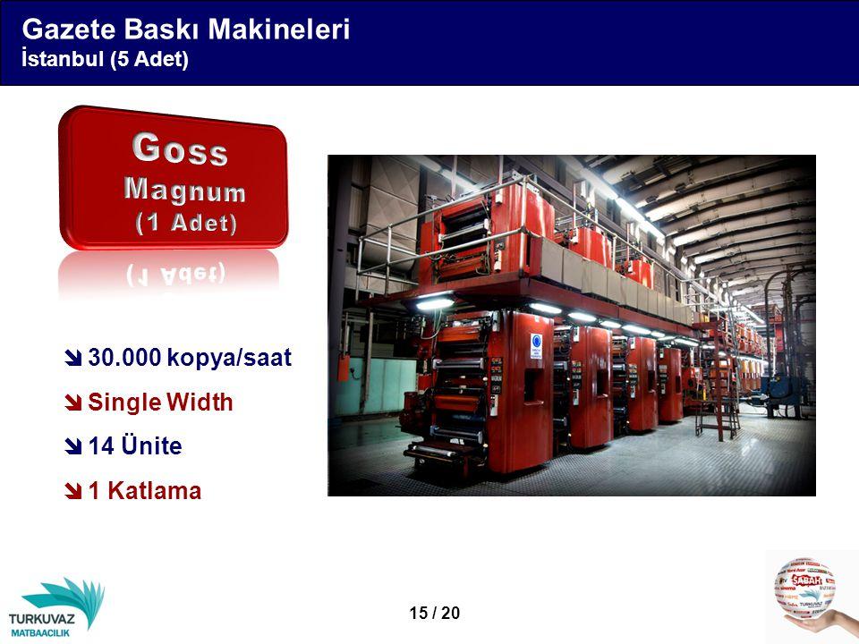 Gazete Baskı Makineleri İstanbul (5 Adet)  30.000 kopya/saat  Single Width  14 Ünite  1 Katlama 15 / 20