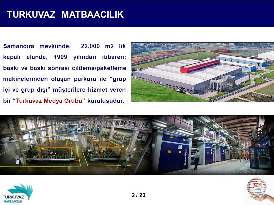 TURKUVAZ MATBAACILIK Samandıra mevkiinde, 22.000 m2 lik kapalı alanda, 1999 yılından itibaren; baskı ve baskı sonrası ciltleme/paketleme makinelerinde