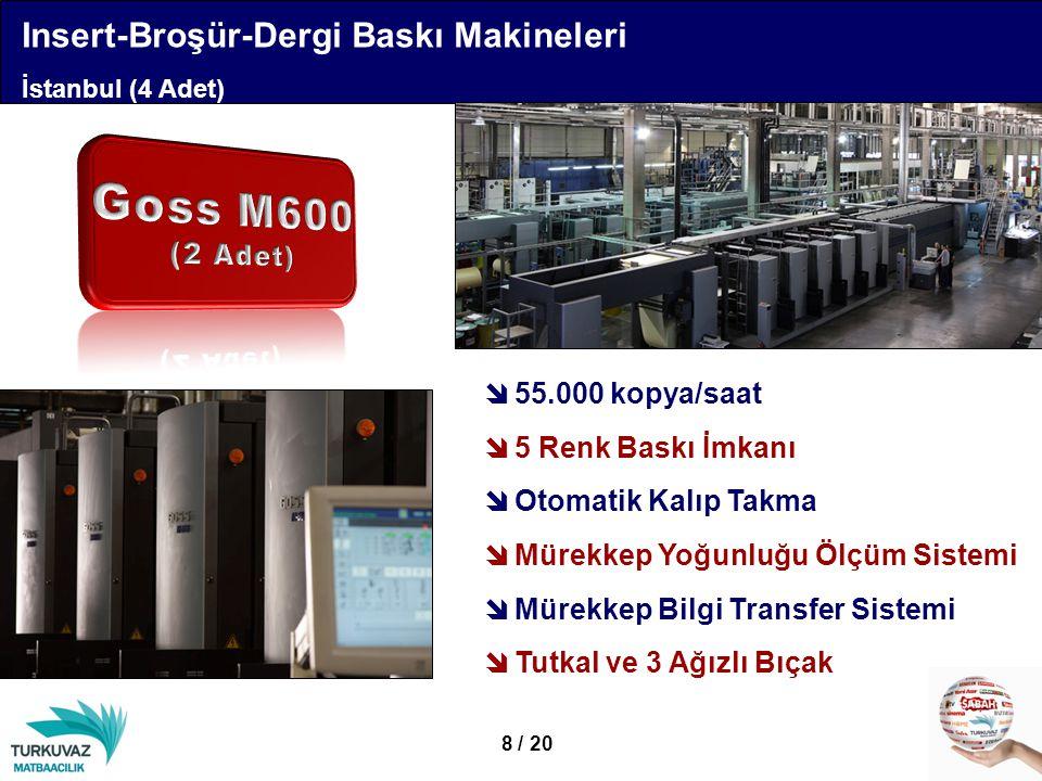Insert-Broşür-Dergi Baskı Makineleri İstanbul (4 Adet)  55.000 kopya/saat  5 Renk Baskı İmkanı  Otomatik Kalıp Takma  Mürekkep Yoğunluğu Ölçüm Sis
